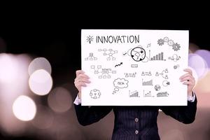Startup Innovation als Erfolgsfaktor für junge Firmen